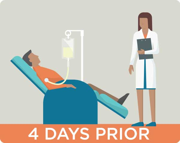 Recipient undergoes three days of moderate outpatient conditioning to make space in the bone marrow for the donor's cells to engraft.