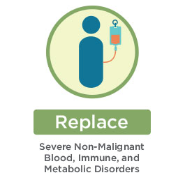 Replace - Severe non-malignant blood, immune, and metabolic disorders